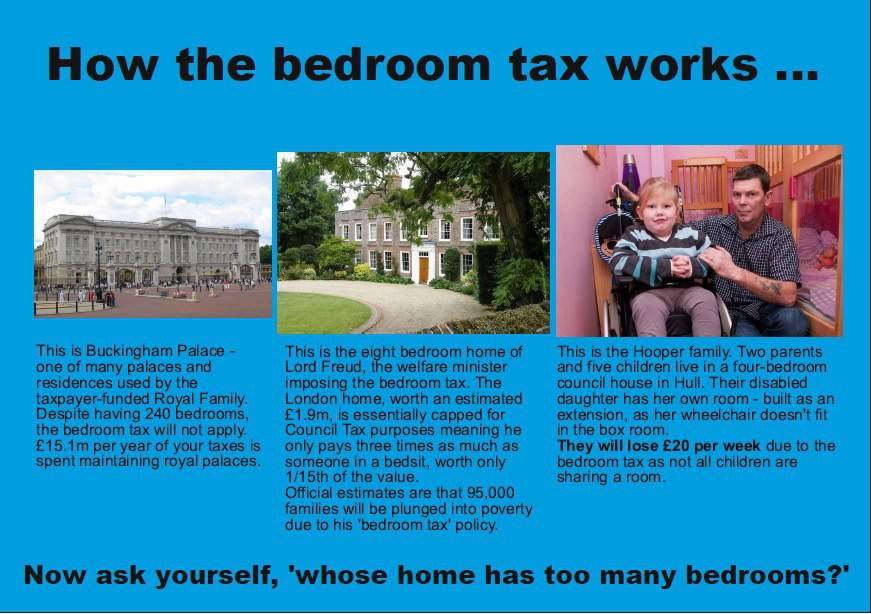 Squaring Up To The Bedroom Tax Resistance Grows Around The Uk The