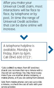 UC-phoneline