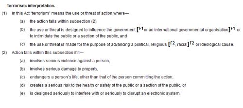 terrorism-definition