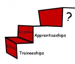 traineeships-300x257